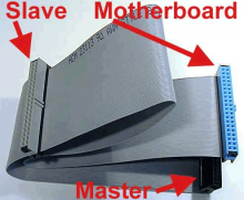 کابل آی دی ئی PATA(IDE) Data Cable